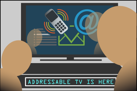 Addressable TV Ads Are Here
