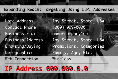 Make Contact With I.P. Address Data