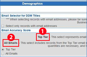 Email Address Accuracy Score