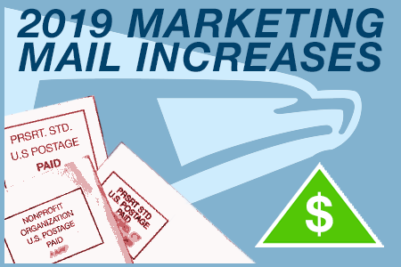 USPS 2019 Rate Increases